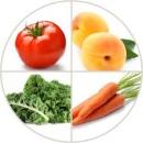 9 dưỡng chất hỗ trợ sản xuất Collagen trong cơ thể