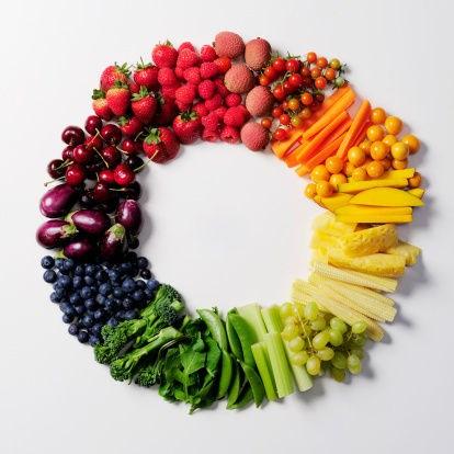 10 dấu hiệu cảnh báo bạn thiếu dinh dưỡng trầm trọng