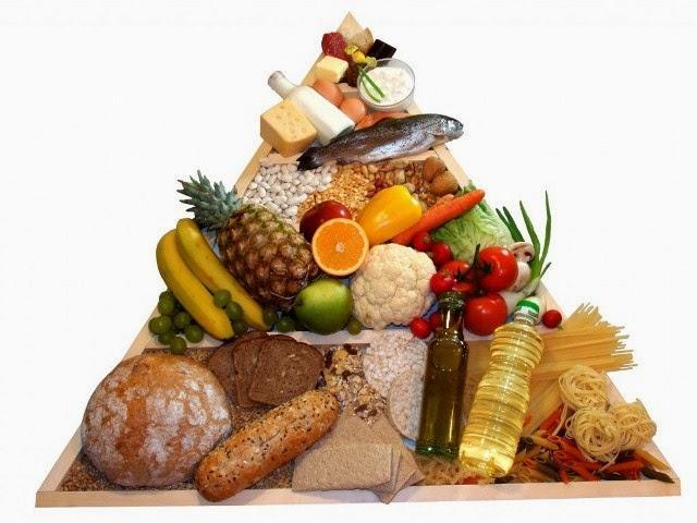 Tháp dinh dưỡng lý tưởng cho sức khỏe xương khớp