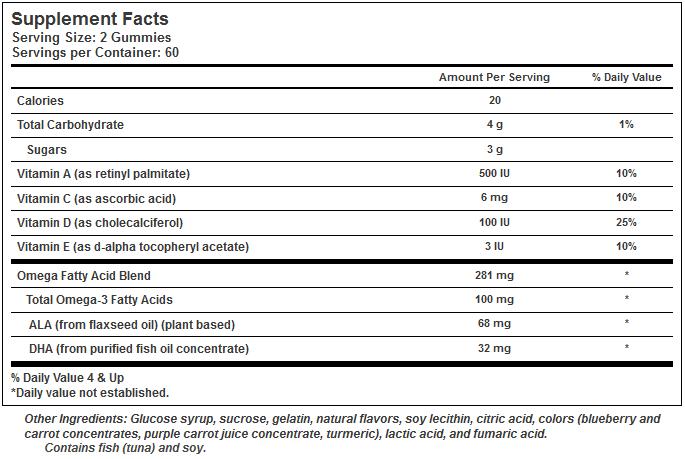 Thành phần của Kẹo dẻo L'il Critters Omega-3 plus DHA Gummy Fish