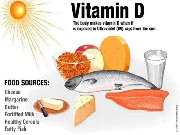 Vitamin D là một loại vitamin khá đặc biệt so với những loại vitamin còn lại