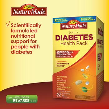 Thuốc hỗ trợ điều trị bệnh tiểu đường tốt nhất