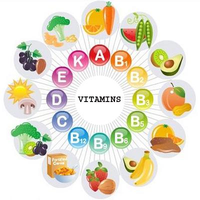 GNC Milestones Teen Multivitamin For Boys bổ sung Vitamin