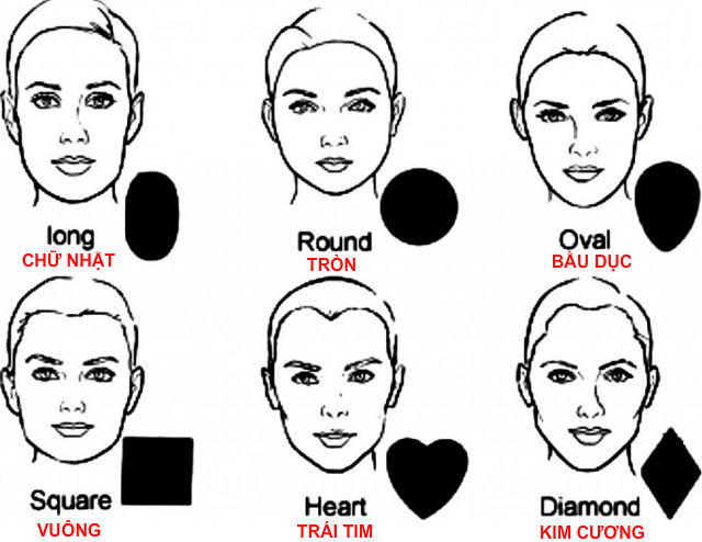 Mỗi gương mặt sỡ hữu lông mày khác nhau