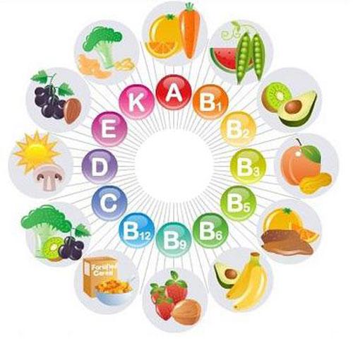 Vitamin và khoáng chất rất cần thiết cho cơ thể