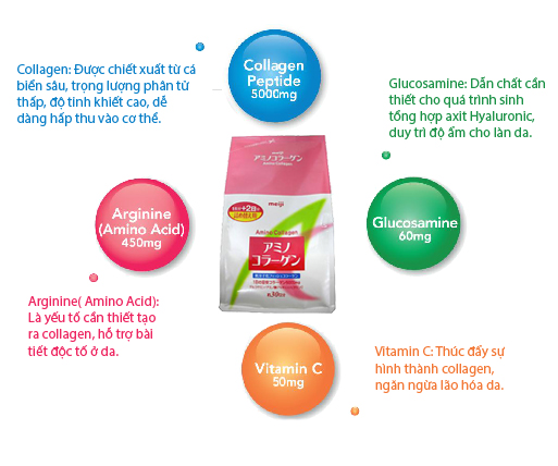 Meiji amino collagen dạng bột 200g nhật bản dành cho phụ nữ từ 18 - 40 tuổi