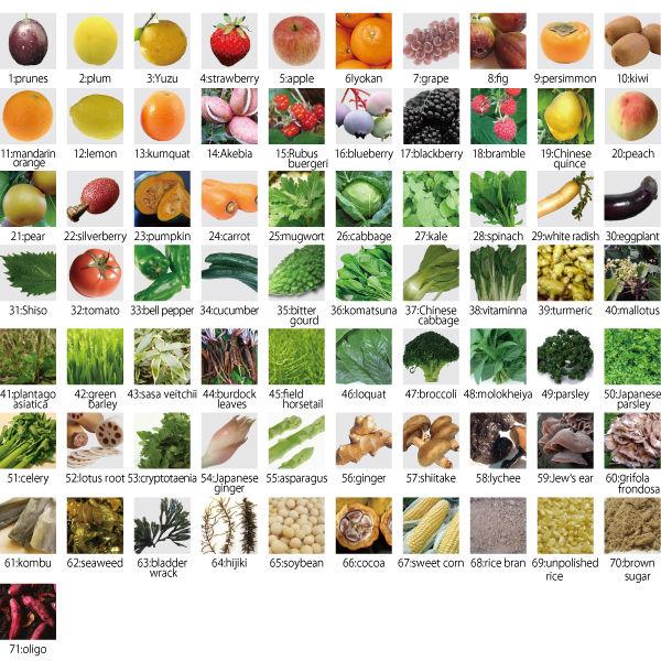 thảo dược trong Dr Select Placenta